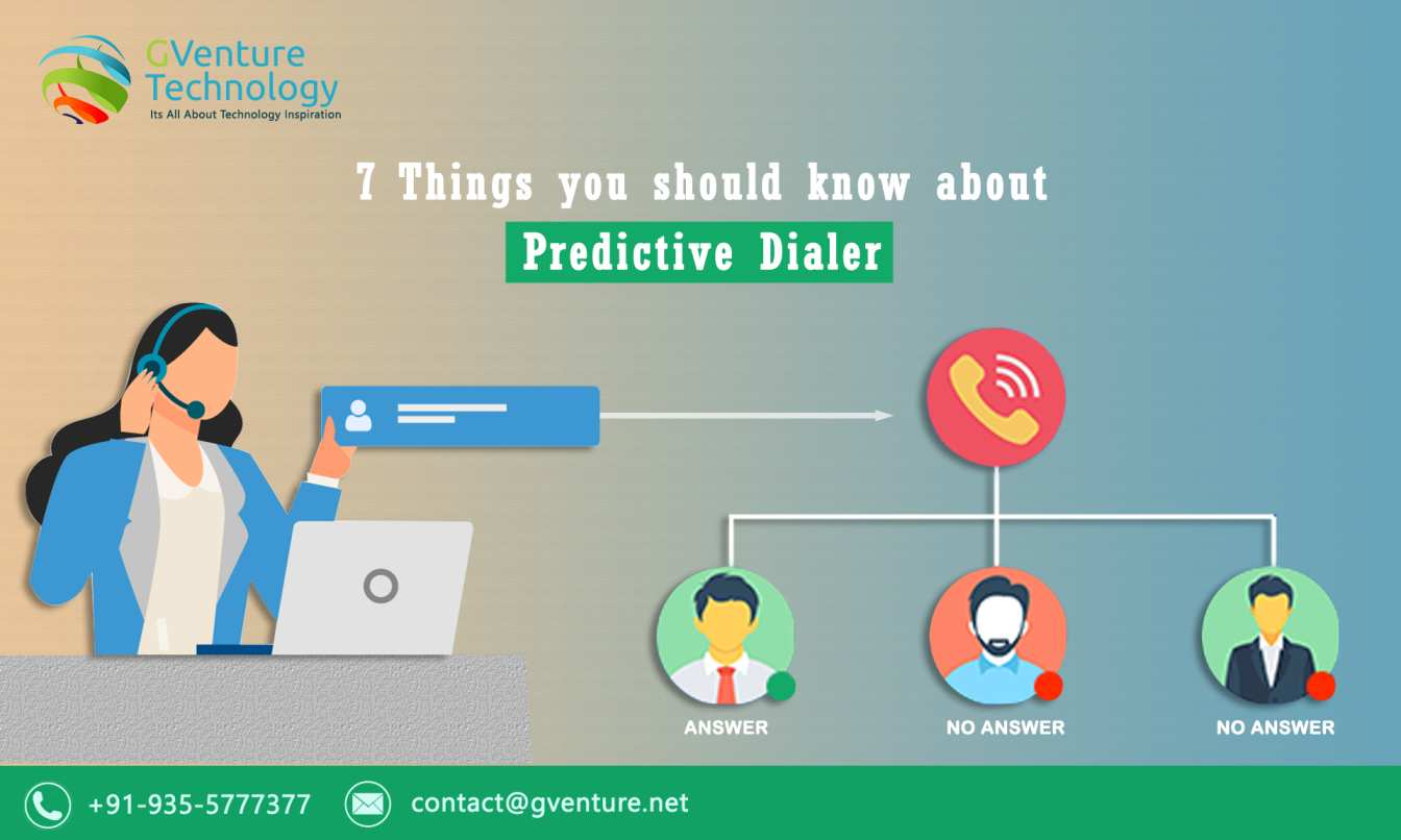 7 Things You should know about Predictive Dialer